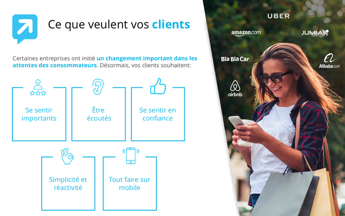 Collaboration Humain / Machine pour une Relation Client Omni-Digitale Recast Dimelo Chatbot