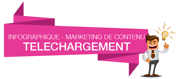 JulienRio.com - télécharger infographic marketing de contenu