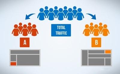 JulienRio.com: Améliorez vos résultats avec le A/B testing