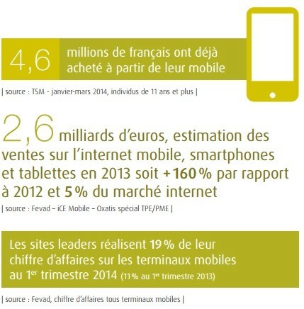 JulienRio.com: La stratégie Omni-Canal : futur du e-commerce