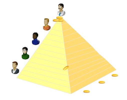 julienRio.com: Pyramid scheme and network marketing - avoiding traps