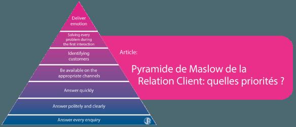 pyramide des besoins relation client