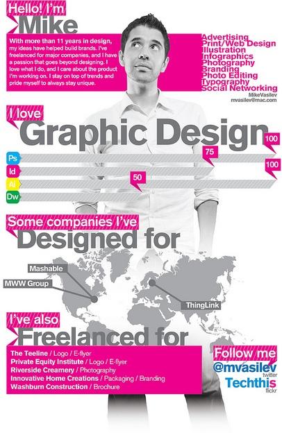 JulienRio.com: 5 bonnes raisons d'utiliser l'infographie pour améliorer la rétention d'informations