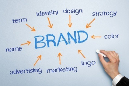 JulienRio.com - Trouver le bon nom pour votre produit - construction de l'image de marque