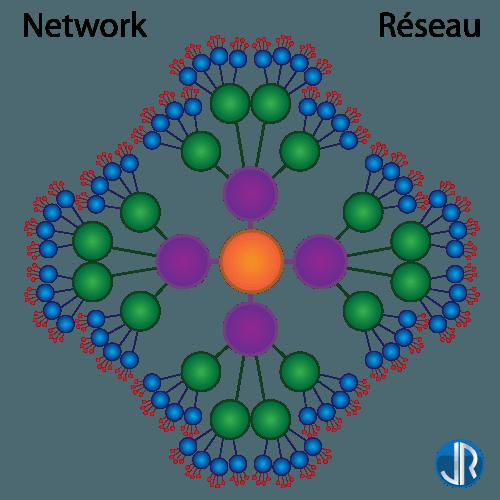 JulienRio.com: Devenir un connecteur : l'importance de vos réseaux