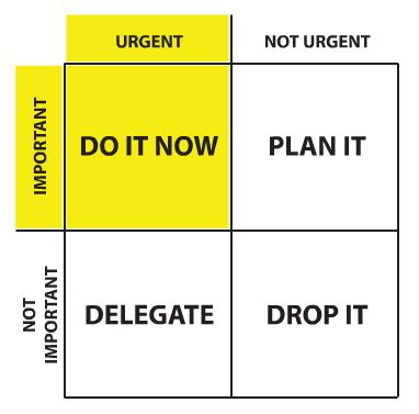 JulienRio.com: The eisenhower box: save your time by prioritizing your tasks