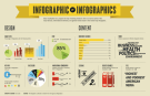JulienRio.com - 5 reasons to use infographics to improve information retention