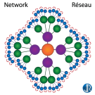 JulienRio.com - Become a Connector: the importance of building your network